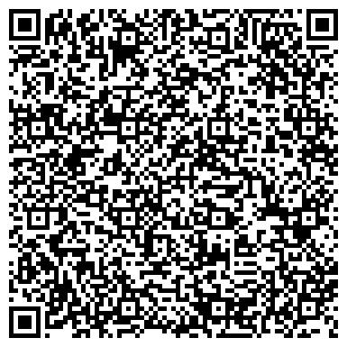 QR-код с контактной информацией организации Министерство иностранных дел РБ