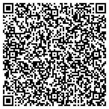 QR-код с контактной информацией организации АйПи Консалт, Патентное бюро