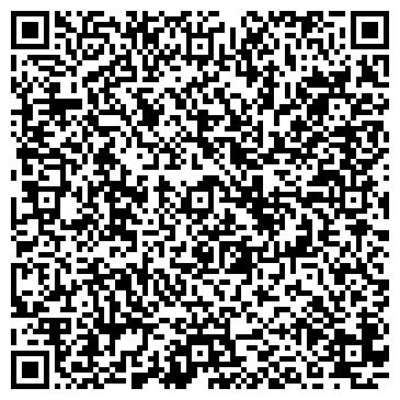 QR-код с контактной информацией организации Научный Центр Перспективных Технологий