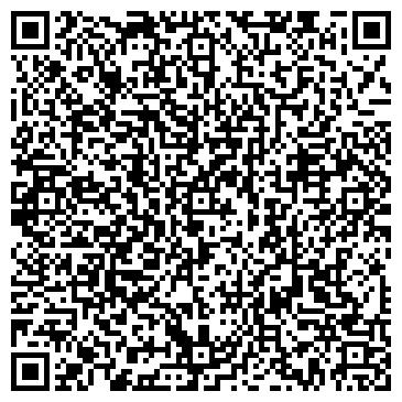 QR-код с контактной информацией организации GROHE, ПРЕДСТАВИТЕЛЬСТВО В УКРАИНЕ
