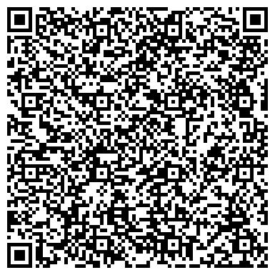QR-код с контактной информацией организации Субъект предпринимательской деятельности ЮРИСТ Никитенко С. М.