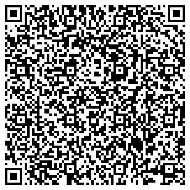 QR-код с контактной информацией организации Субъект предпринимательской деятельности Патентный поверенный Брагарник А.Н.