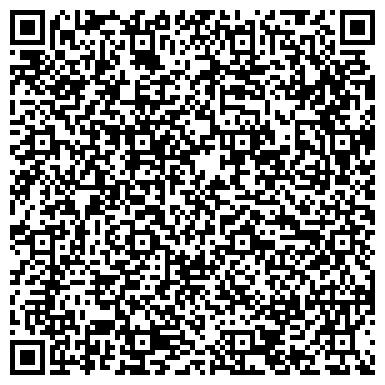 QR-код с контактной информацией организации Министерство образования и науки Украины