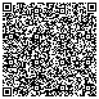QR-код с контактной информацией организации Адвокат Мандрицкая Алла Романовна