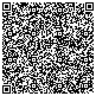 QR-код с контактной информацией организации ГЛАВНОЕ УПРАВЛЕНИЕ ОБРАЗОВАНИЯ И НАУКИ ГОРОДСКОЙ ГОСАДМИНИСТРАЦИИ