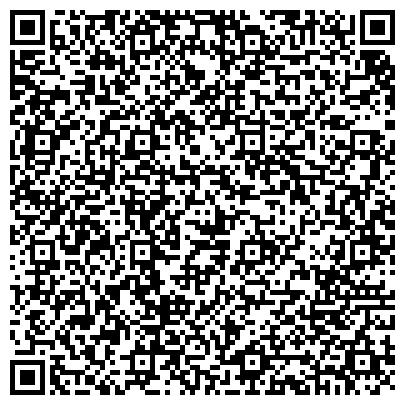QR-код с контактной информацией организации Всеукраинский Независимый Профсоюз