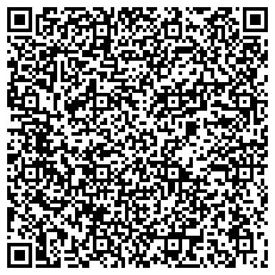 QR-код с контактной информацией организации Государственное предприятие НИЭКЦ при ГУМВД Украины в Одесской области