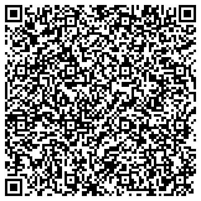 QR-код с контактной информацией организации Субъект предпринимательской деятельности Реле промежуточные, реле тока, реле времени, МРЗС-05, РС-80м2-8