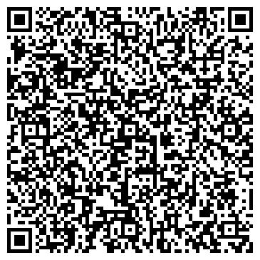 QR-код с контактной информацией организации Южное патентное агентство