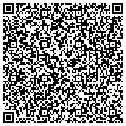 """QR-код с контактной информацией организации Юридическое агентство """"КоТиС"""" и Адвокат Тихоша Сергей Михайлович"""