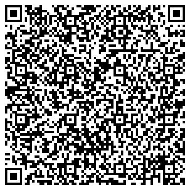 QR-код с контактной информацией организации Адвокат Перепелица Андрей Федорович