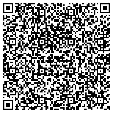 QR-код с контактной информацией организации ООО Научно-производственный союз Императив Украина
