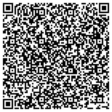 QR-код с контактной информацией организации Общество с ограниченной ответственностью ООО, Внедрение индустриальных технологий
