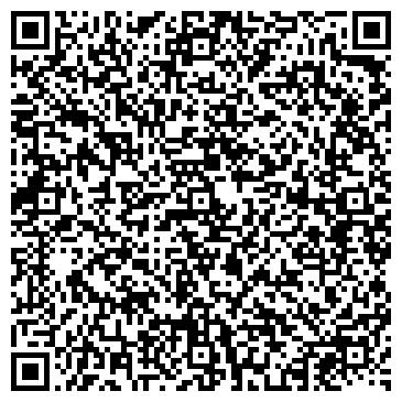 QR-код с контактной информацией организации Субъект предпринимательской деятельности Патентне агентство «elpat»