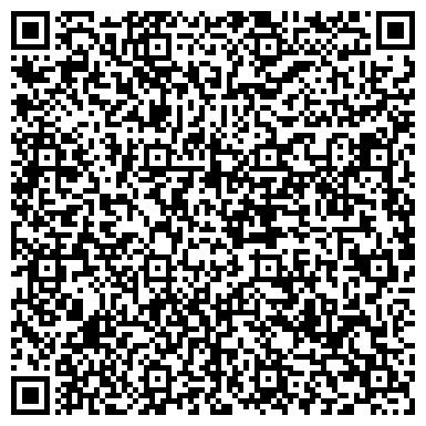 QR-код с контактной информацией организации РЕМОНТ БЫТОВОЙ ТЕХНИКИ< ГРАНД-ГАРАНТ >