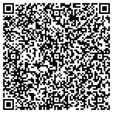 QR-код с контактной информацией организации Субъект предпринимательской деятельности Частный юрист Пятов Андрей Евгеньевич