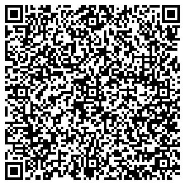 QR-код с контактной информацией организации «BIZNES * UA», Частное предприятие