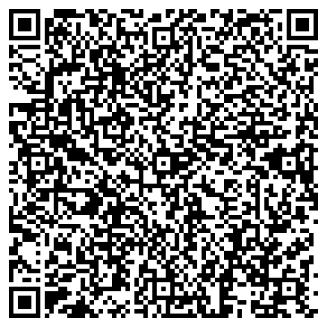 QR-код с контактной информацией организации Группа компаний USS Security, ООО