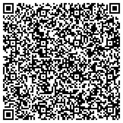 QR-код с контактной информацией организации Юридическая Инновационная Компания ПАРТНЕР, ООО