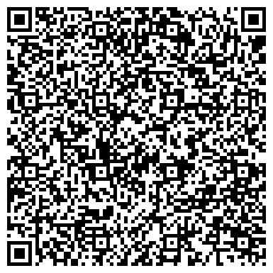 QR-код с контактной информацией организации Агентство безопасности Грифон СБ, ООО