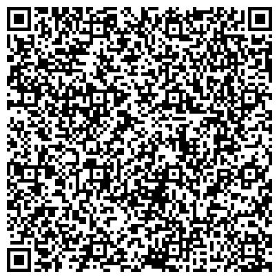 QR-код с контактной информацией организации Независимая экпертная компания Барболюк и партнёры, ЧП