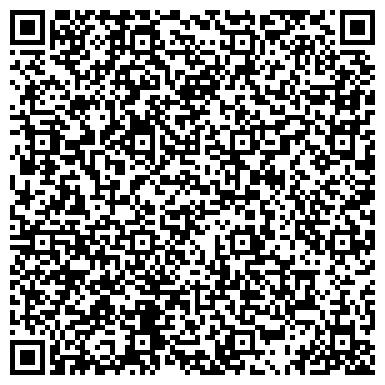 QR-код с контактной информацией организации Детективное агентство Коракс, ООО