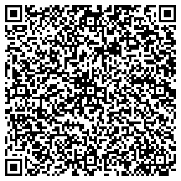 QR-код с контактной информацией организации Авраменко , ЧП