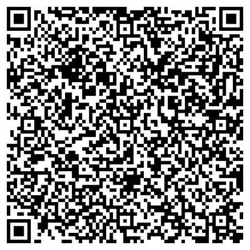 QR-код с контактной информацией организации Перепеткевич, СПД