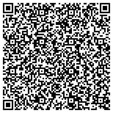 QR-код с контактной информацией организации Институт землеустройства, головной НИПИ, ГП