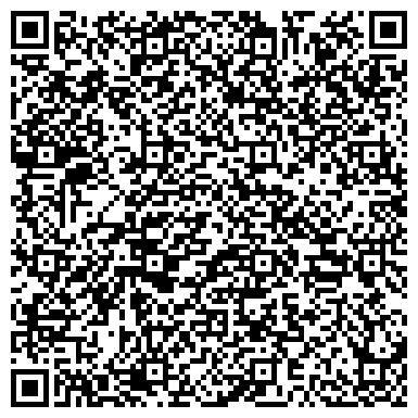 QR-код с контактной информацией организации Житомирстандартметрология, ГП