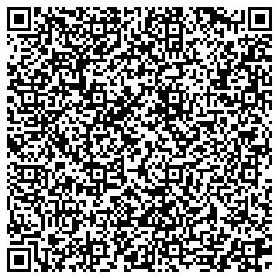 QR-код с контактной информацией организации Хотин Максим Викторович, ЧП (Справка-счет Оценка автомобилей)