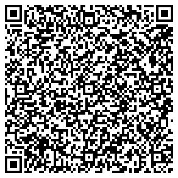 QR-код с контактной информацией организации Сто балканкар ХФ, ООО