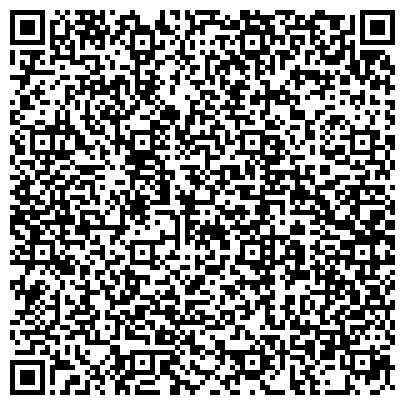 QR-код с контактной информацией организации НОИЛ ГРУПП «LIMITED LIABILITY COMPANY «NOIL GROUP», Общество с ограниченной ответственностью