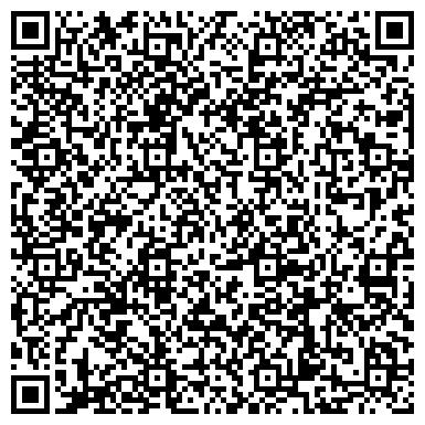 QR-код с контактной информацией организации ООО АРМАСПЕЦМАШ, НПП