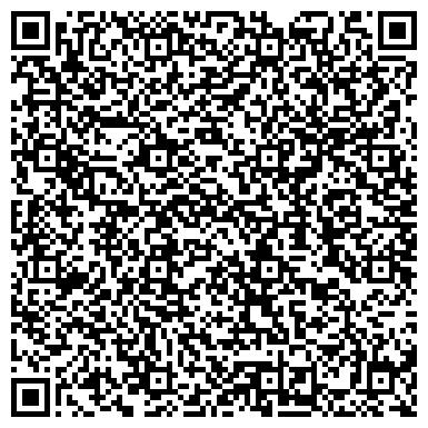 QR-код с контактной информацией организации Харьковстандартметрология, ГП