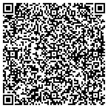 QR-код с контактной информацией организации Панчишина С.С., ЧП
