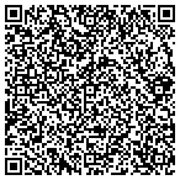 QR-код с контактной информацией организации Земля ПЛЮС, ЗАО