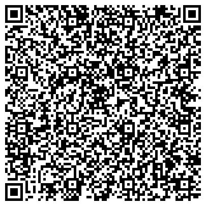 QR-код с контактной информацией организации Бесплатные Юридические Консультации Несин и Партнеры on-line.