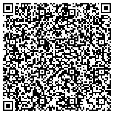 QR-код с контактной информацией организации Некос Эстимейт, ООО Оценочная компания
