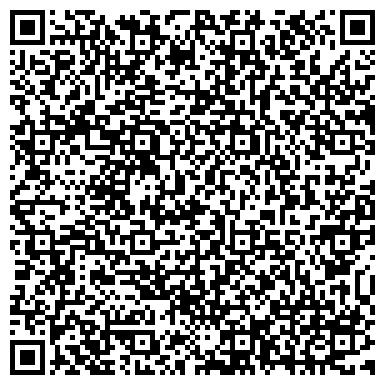 QR-код с контактной информацией организации Товарная биржа Правопорядок, ООО