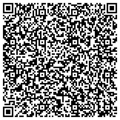 QR-код с контактной информацией организации Шевеля и партнеры, Агентство патентных поверенных