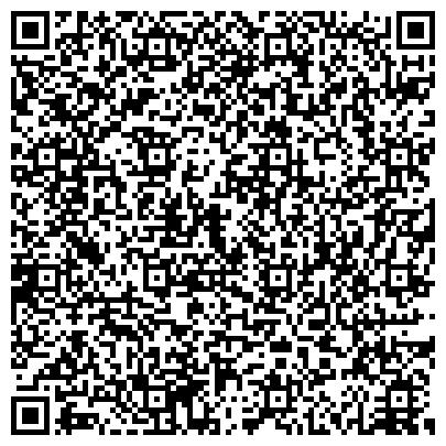 QR-код с контактной информацией организации Кибенко, Оника и Партнеры, компания.