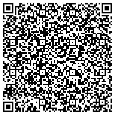 QR-код с контактной информацией организации Авраменко Н.А.,частный нотариус