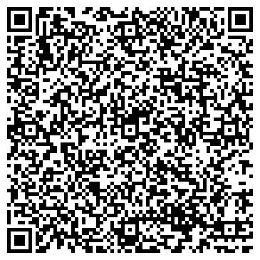 QR-код с контактной информацией организации Оптиматрейд кредит, ООО