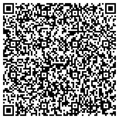 QR-код с контактной информацией организации Агентство переводов Перекладач, ЧП