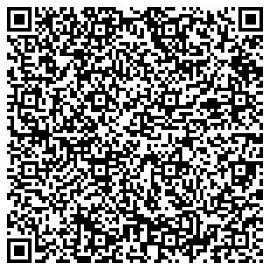 QR-код с контактной информацией организации Логинов Руслан Николаевич, ЧП