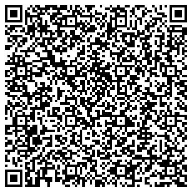QR-код с контактной информацией организации Family Travel Group, Туристическая компания