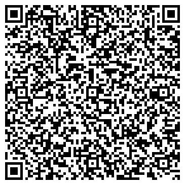 QR-код с контактной информацией организации Частное предприятие Бюро переводов СОФи