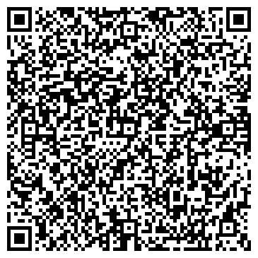 """QR-код с контактной информацией организации Патентное бюро """"Бенатов и Партнеры"""""""