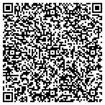 QR-код с контактной информацией организации АТИЛОГ, ООО